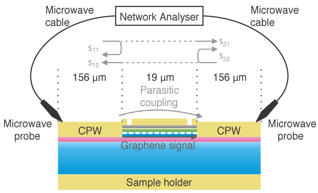 Graphene schematic