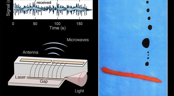 Ideas, Inventions And Innovations : First Laser Radio