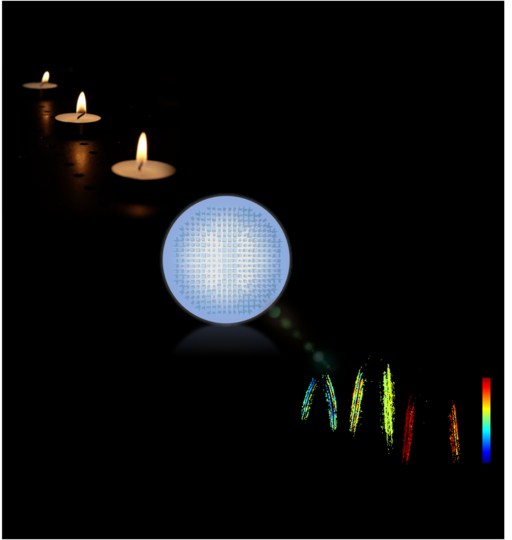 This images shows a flat metalens in the center converting images of candles into a image that uses different colors to show the depth of different candles.