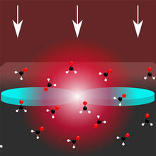 These nanodiscs act as micro-resonators, trapping infrared photons and generating polaritons. When illuminated with infrared light, the discs concentrate light in a volume thousands of times smaller than is possible with standard optical materials, which can be used to detect single biomolecules.